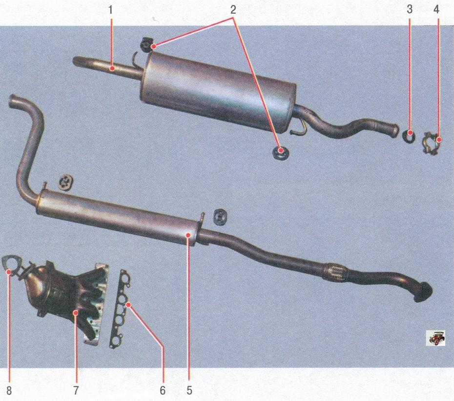 система выпуска отработавших газов автомобиль Лада Приора ВАЗ 2170