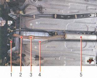 расположение элементов системы выпуска отработавших газов в передней части автомобиля Лада Приора ВАЗ 2170