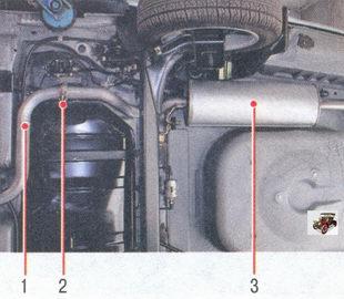 расположение элементов системы выпуска отработавших газов в задней части автомобиля Лада Приора ВАЗ 2170