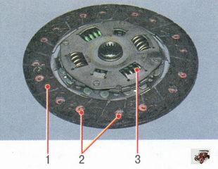 проверка фрикционных накладок сцепления