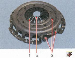 1 - тарельчатые пружины; 2 - заклепочные соединения деталей корзины сцепления и ведущего диска; а - контакты лепестков пружины