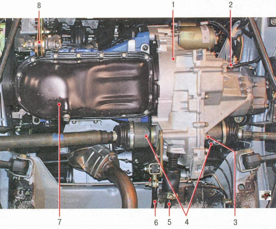 расположение коробки передач на автомобиле Лада Приора ВАЗ 2170 (вид снизу)