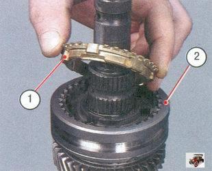 1 - блокирующее кольцо IV передачи; 2 - муфта синхронизатора