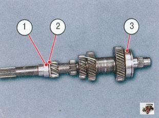 первичный вал кпп Лада Приора ВАЗ 2170: 1 - внутреннее кольцо; 2 - упорное кольцо; 3 - задний подшипник