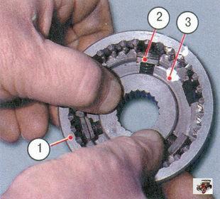 1 - ступица синхронизатора; 2 - подпружиненные сухари; 3 - муфта синхронизатора