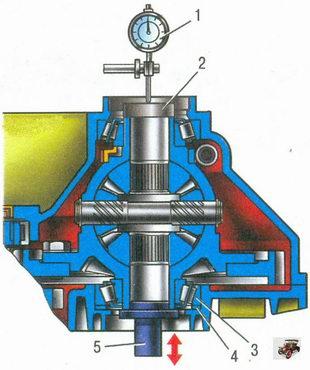 схема подбора толщины регулировочного кольца подшипников дифференциала КПП (коробки передач) Лада Приора ВАЗ 2170