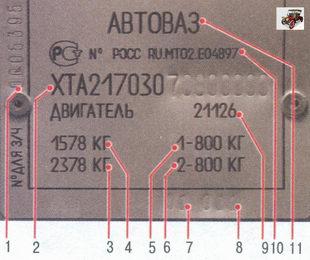 идентификационная табличка лада приора ваз 2170