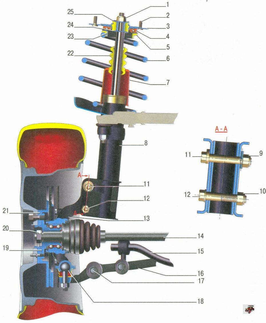Устройство передней подвески лада приора схема