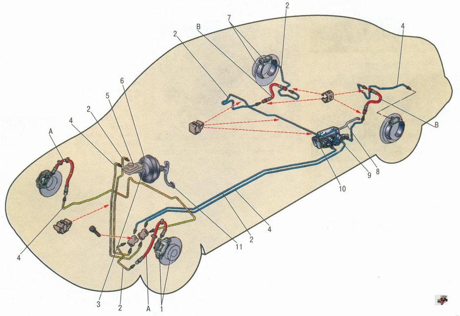 схема гидропривода тормозов автомобиля