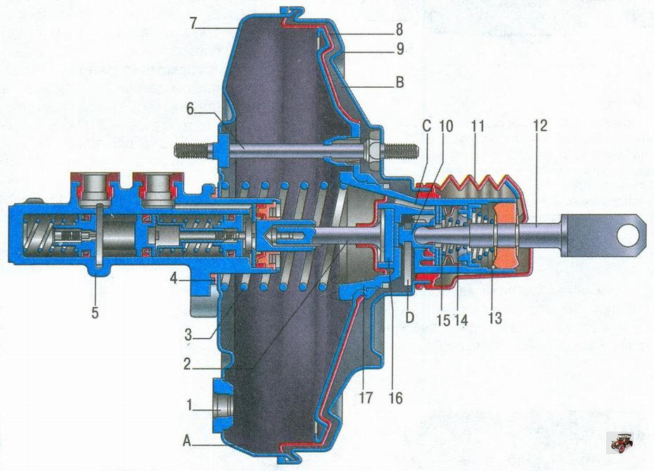 4 - главный цилиндр