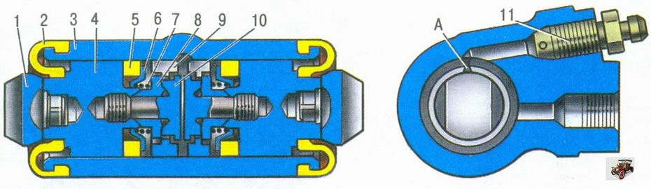 рабочий тормозной цилиндр