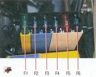 расположение основных предохранителей электрооборудования