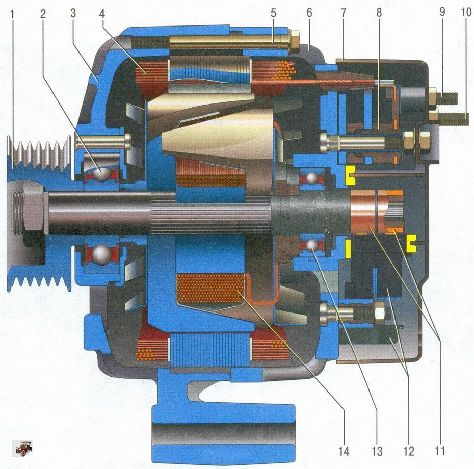 Диагностика схем электрооборудования ваз 2170 приора.  Контроль деталей генератора следует производить контрольной...