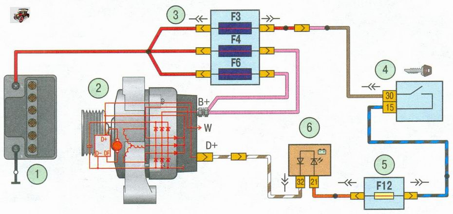 схема соединений генератора Лада Приора ВАЗ 2170