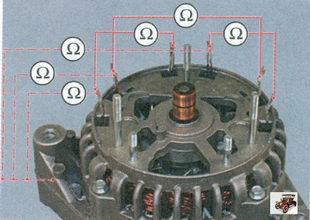 проверка обмотки статора генератора на отсутствие обрыва