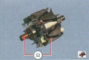 проверка отсутствия замыкания обмотки ротора генератора на корпус