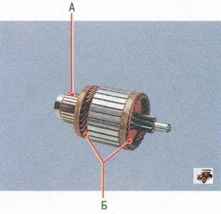 А - коллектор якорь стартера; Б - выводы обмотки якоря стартера
