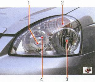 лампы применяемые на автомобиле Лада Приора ВАЗ 2170: 1 - лампа дальнего света, тип лампы Н1 55W; 2 - лампа переднего указателя поворота, тип лампы PY 21W; 3 - лампа ближнего света, тип лампы Н1 55W; 4 - лампа переднего габаритного освещения, тип лампы W 5W