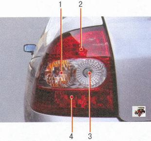 лампы применяемые на автомобиле Лада Приора ВАЗ 2170: 1 - лампа заднего указателя поворота, тип лампы P 21W; 2 - лампа заднего противотуманного и габаритного фонаря, тип лампы Р 21/5W; 3 - лампа света заднего хода, тип лампы Р 21W; 4 - лампа заднего стоп-сигнала, тип лампы P 21W