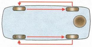 схема перестановки колес на автомобиле