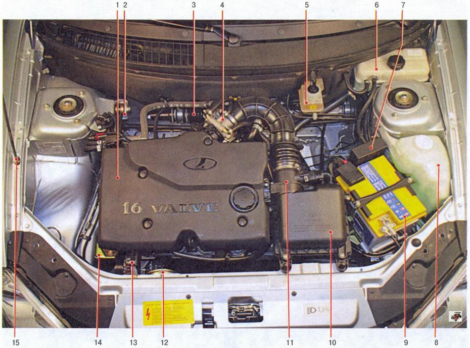 1 - двигатель; 2, 14 - опоры