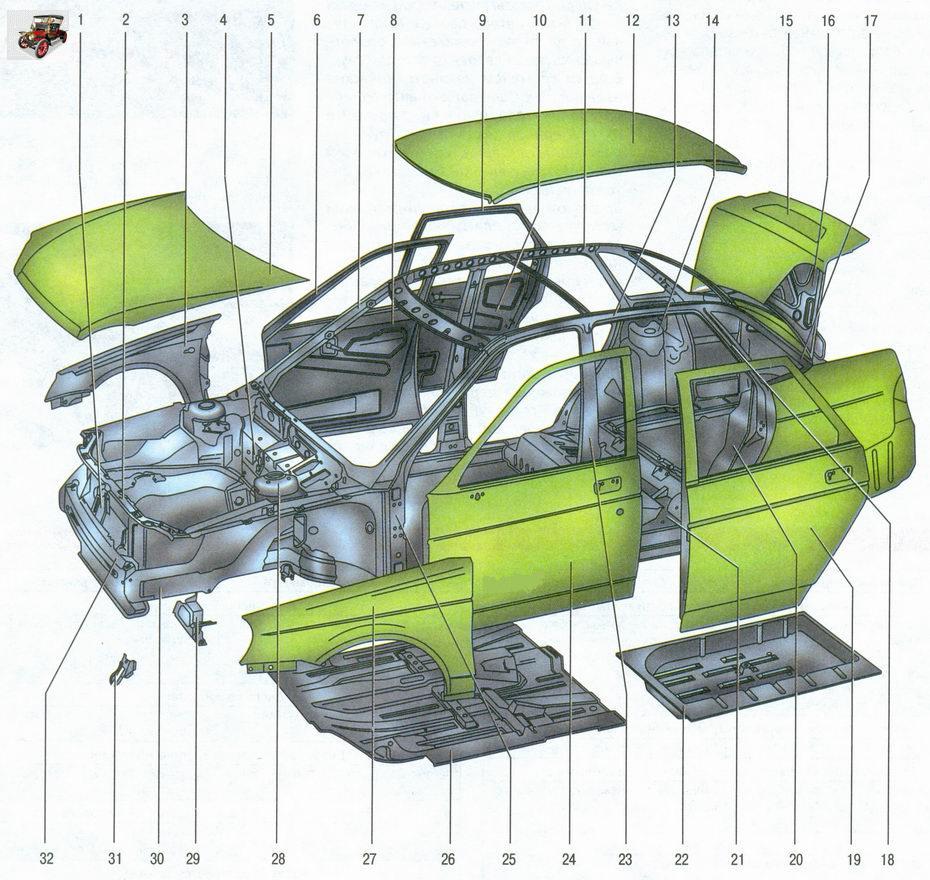 Кузов автомобиля ВАЗ-2170 Lada Priora типа четырехдверный седан, несущей конструкции, состоит из каркаса и навесных...