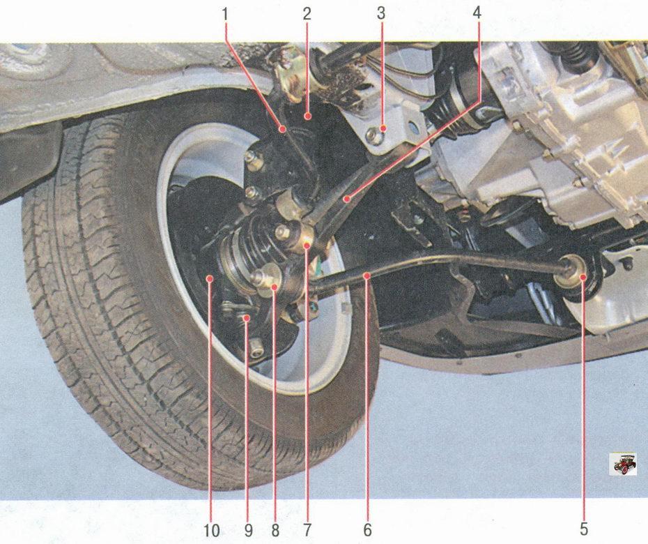детали передней подвески автомобиля лада приора ваз 2170