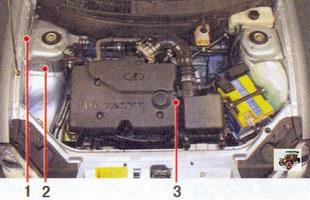1 - идентификационный номер кузова; 2 - идентификационная табличка; 3 - модель и номер двигателя