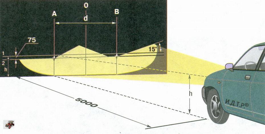 Схема электрическая стартер ст221.