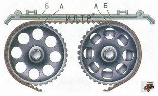 на двигателе мод. ВАЗ 21126 метки нанесены на зубчатые шкивы распредвалов (выступы А) и заднюю крышку ремня привода распредвала (прорези Б).
