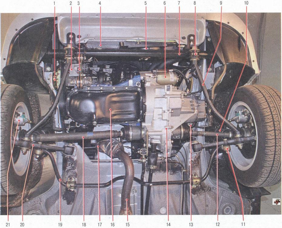 Расположение основных узлов агрегатов автомобиля ВАЗ 2170 Лада Приора (вид снизу спереди, брызговик двигателя снят)
