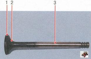 клапан с дефектами: 1 - глубокие риски и царапины на рабочей фаске; 2 - коробление тарелки; 3 - трещины, деформация стержня; следы прогара