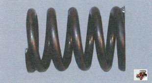 проверка состояния пружин клапанов