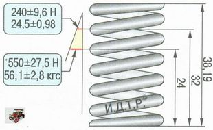 параметры проверки пружины клапана Лада Приора ВАЗ 2170