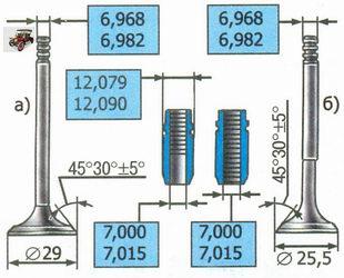 размеры клапанов и их направляющих втулок Лада Приора ВАЗ 2170