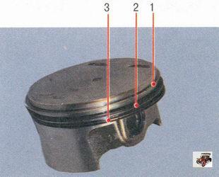номнальные зазоры: 1- верхнее компрессионное кольцо; 2 -  нижнее компрессионное кольцо; 3 - маслосъемное кольцо
