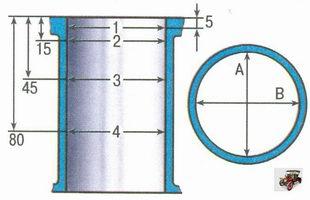 схема измерения цилиндра Лада Приора ВАЗ 2170