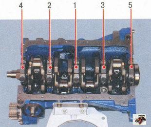 порядок затяжки крышек коренных подшипников двигателя Лада Приора ВАЗ 2170