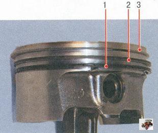 порядок установки поршневых колец Лада Приора ВАЗ 2170