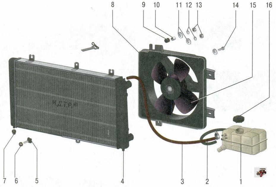 радиатор с электровентилятором и расширительный бачок Лада Приора ВАЗ 2170