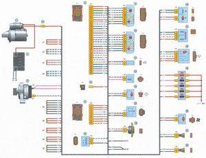 схема соединения переднего жгута проводов автомобиля лада приора ваз 2170