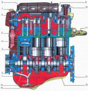 продольный разрез двигателя ваз 21126