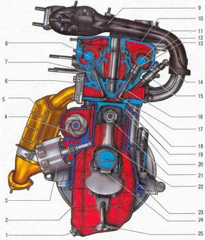 поперечный разрез двигателя ваз 21126