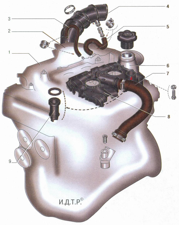 Схема дроссельного узла приора