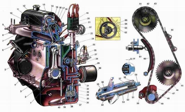 двигатель ваз 2106 поперечный
