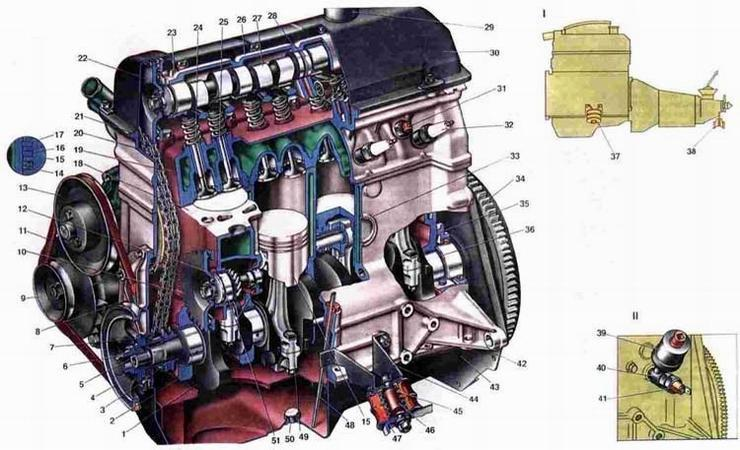 Схема двигателя автомобиль ВАЗ
