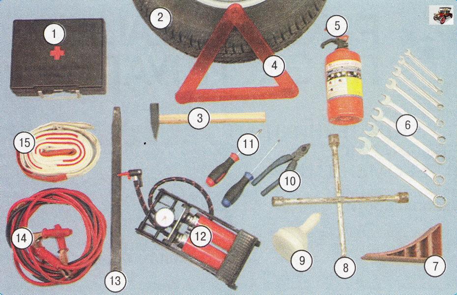 инструменты и аксессуары для ремонта и обслуживания автомобиля