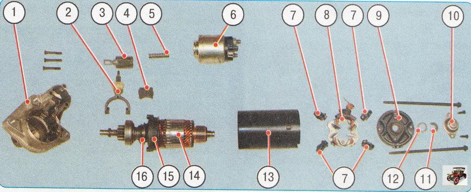 Детали стартера автомобиль Форд Фокус 2