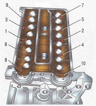 Порядок затяжки болтов крепления головки блока цилиндров Форд Фокус 2