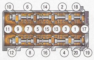 Порядок затяжки болтов крышек подшипников распределительных валов Форд Фокус 2